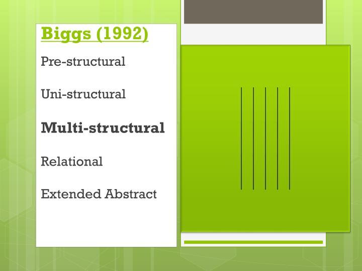 Biggs (1992)