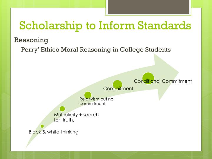 Scholarship to Inform Standards