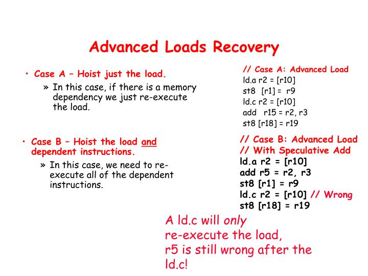 // Case B: Advanced Load