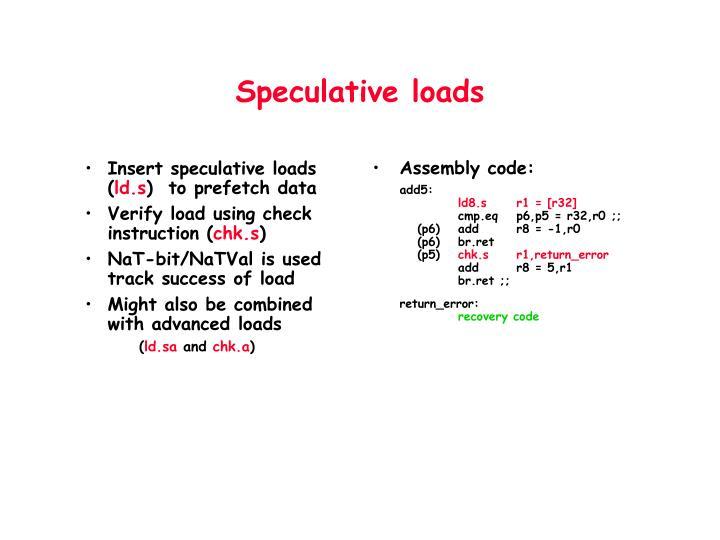 Insert speculative loads (