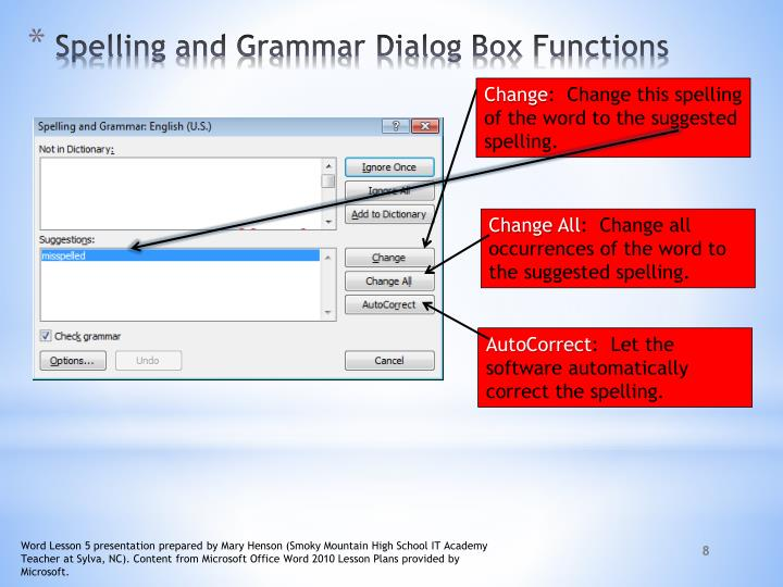 Spelling and Grammar Dialog Box Functions