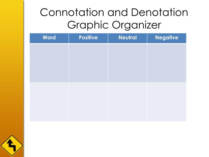 Connotation and Denotation Graphic Organizer