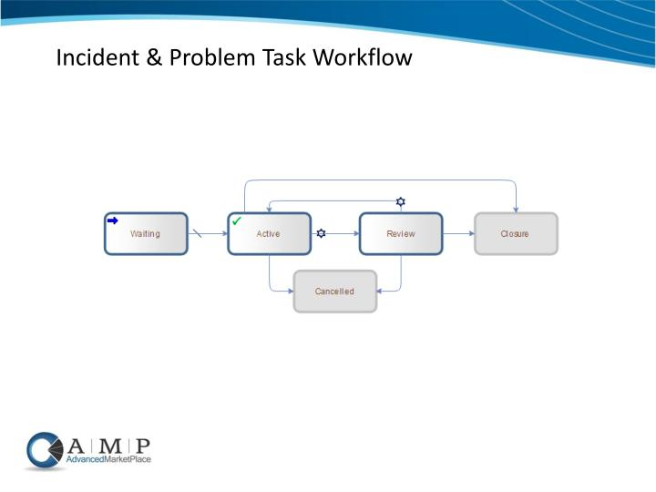 Incident & Problem Task Workflow