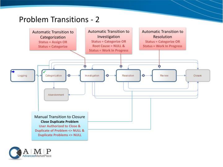 Problem Transitions - 2