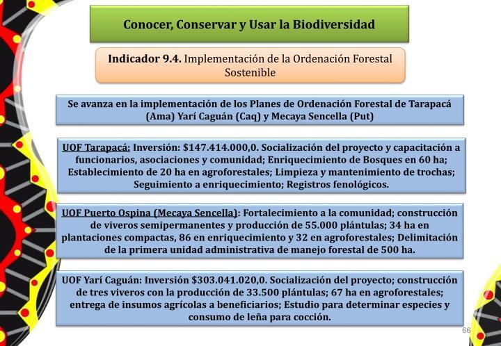 Conocer, Conservar y Usar la Biodiversidad