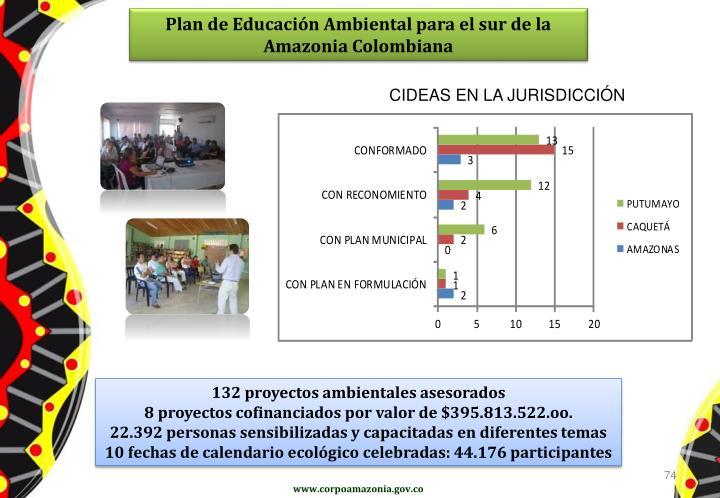 Plan de Educación Ambiental para el sur de la Amazonia Colombiana