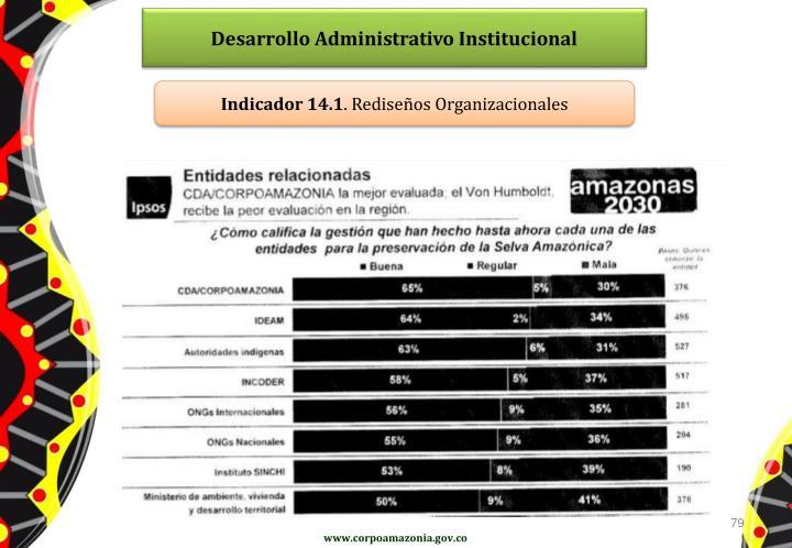 Desarrollo Administrativo Institucional