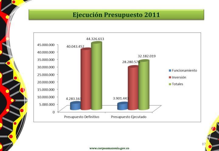 Ejecución Presupuesto 2011