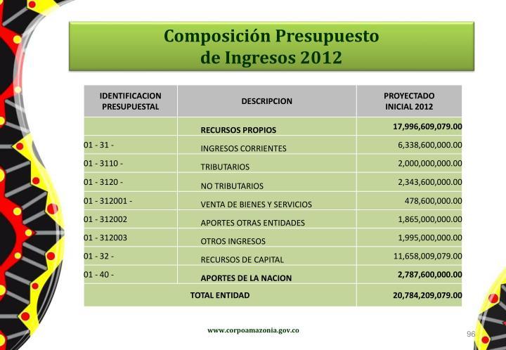 Composición Presupuesto