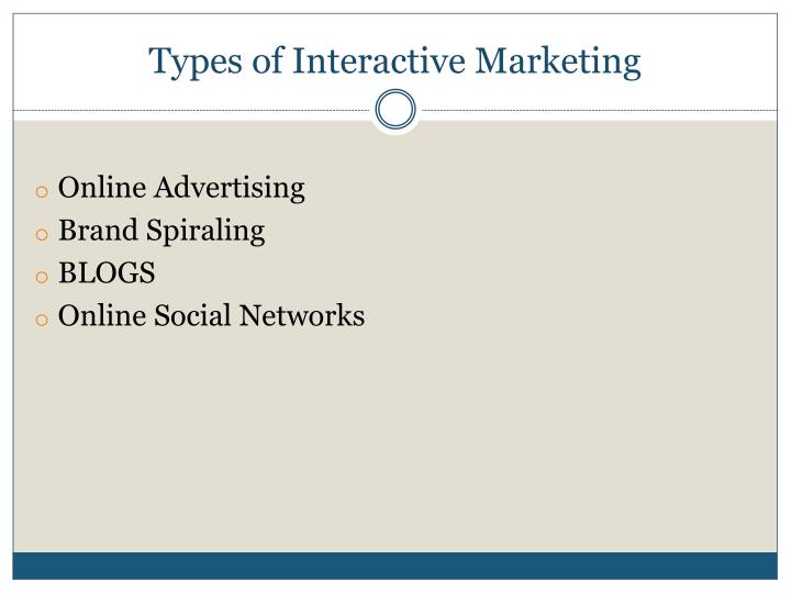Types of Interactive Marketing