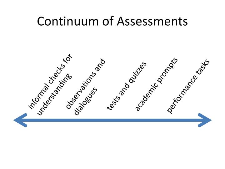 Continuum of Assessments