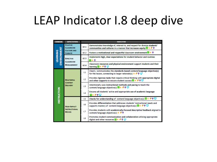 LEAP Indicator I.8 deep dive