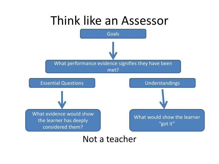 Think like an Assessor