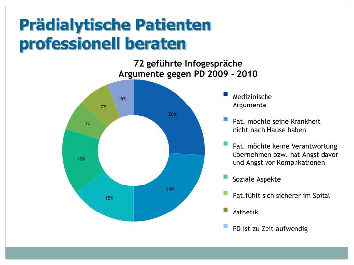 Prädialytische Patienten professionell beraten