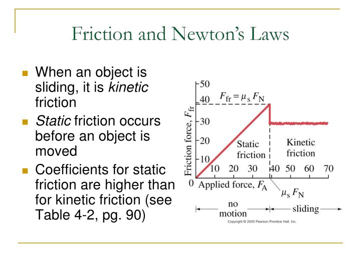 Friction and Newton's Laws