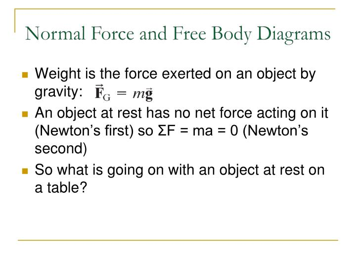 Normal Force and Free Body Diagrams