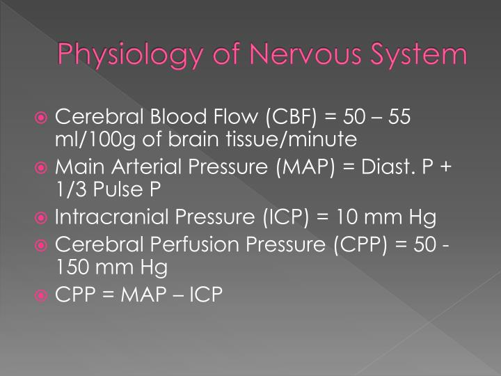 Physiology of Nervous System