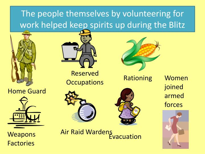 The people themselves by volunteering for work helped keep spirits up during the Blitz