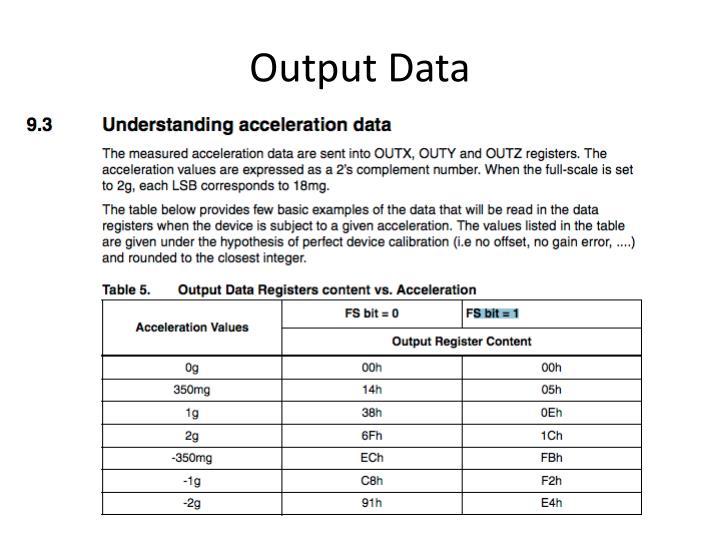 Output Data