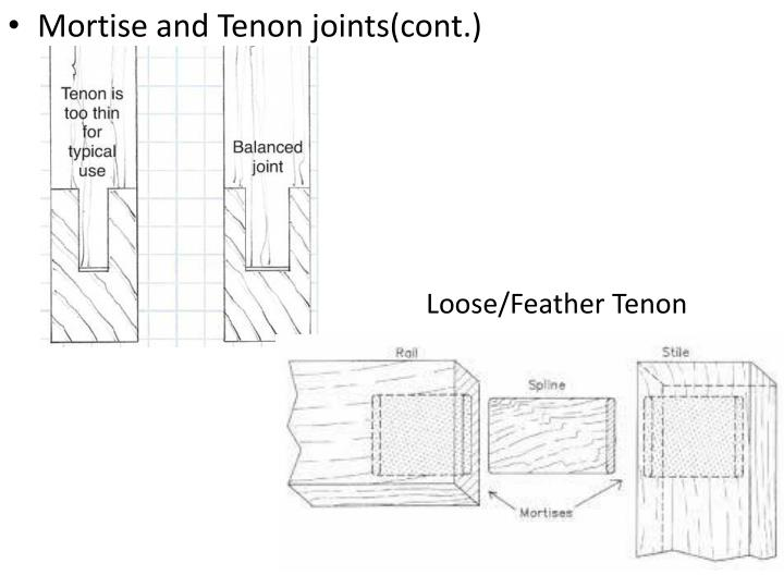 Mortise and Tenon joints(cont.)