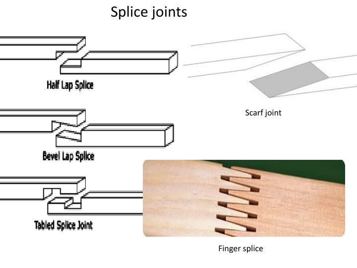 Splice joints