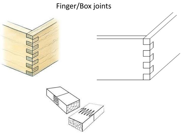 Finger/Box joints