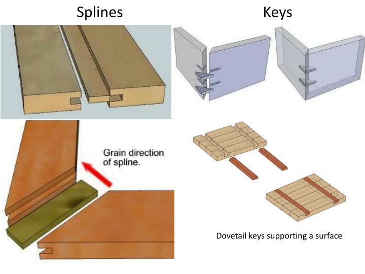 Splines  Keys