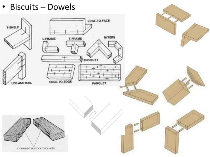 Biscuits – Dowels