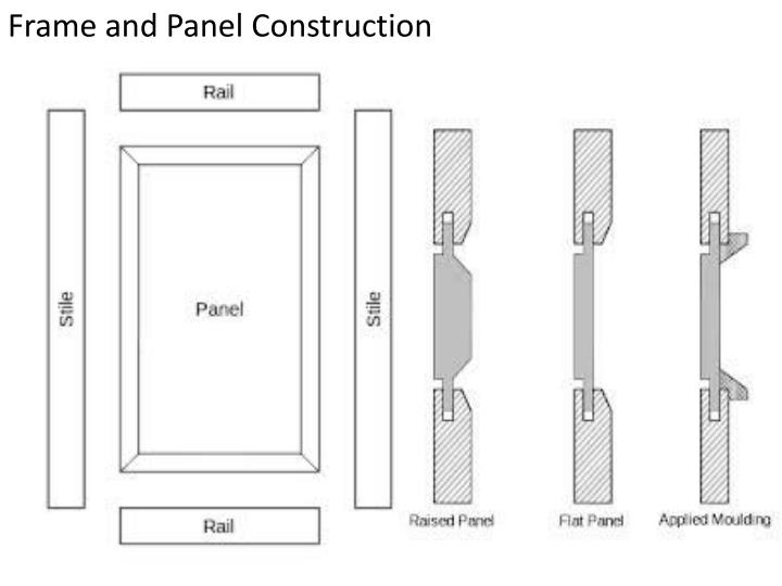 Frame and Panel Construction