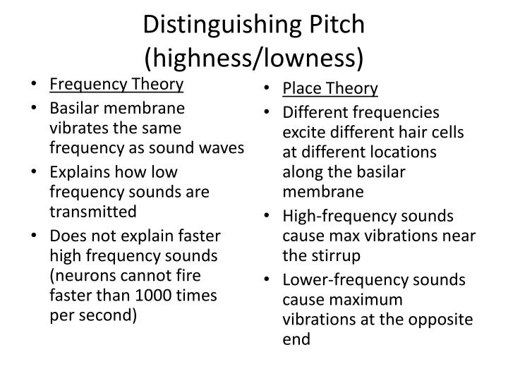 Distinguishing Pitch (highness/lowness)