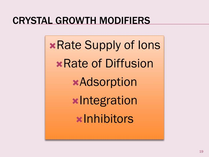 Rate Supply of Ions
