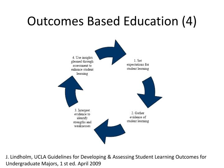 Outcomes Based Education (4)