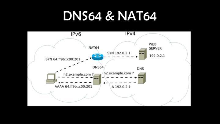 DNS64 & NAT64