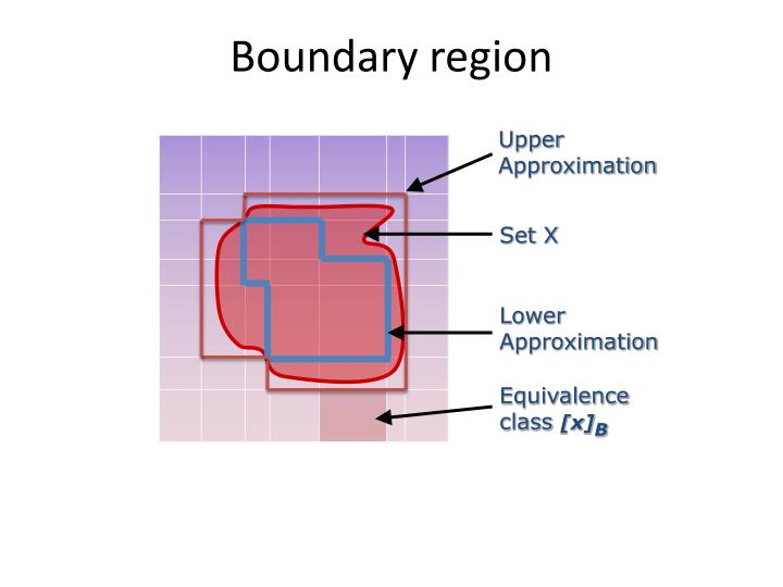 Boundary region