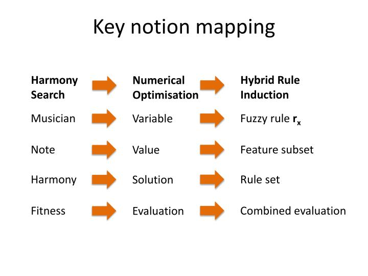 Key notion mapping