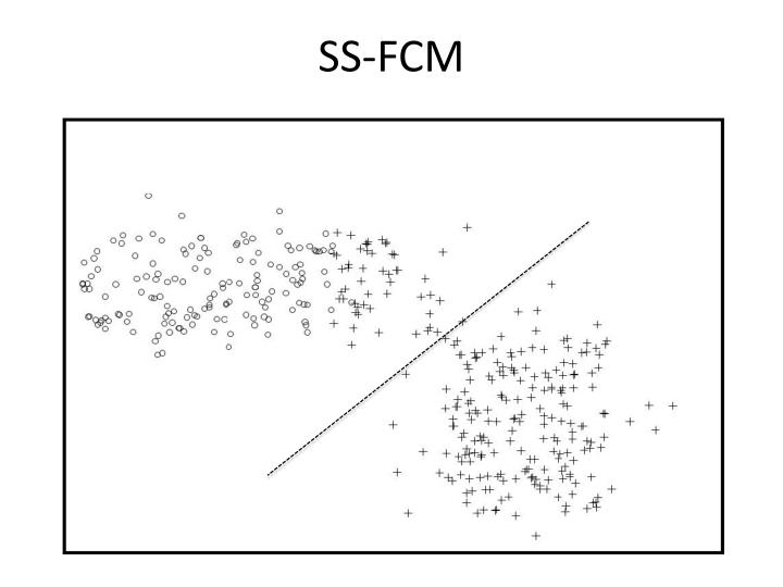 SS-FCM
