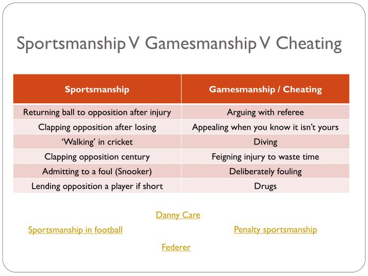 Sportsmanship V Gamesmanship V Cheating