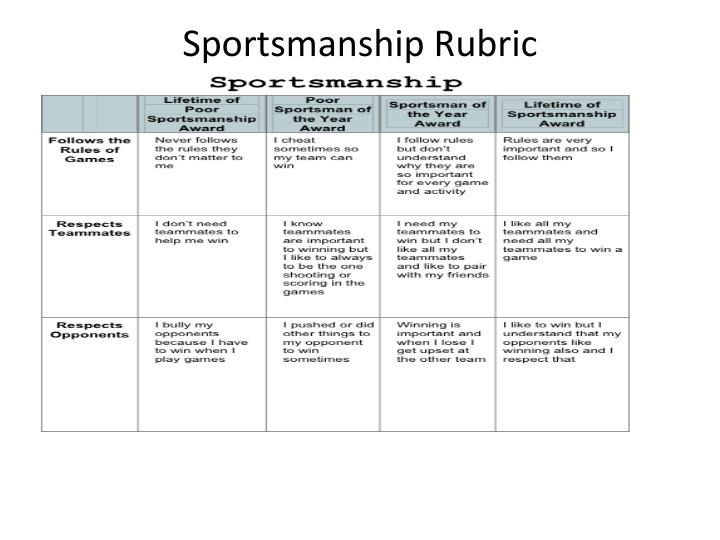 good sportsmanship essay good sportsmanship essay custom assignment writing custom how to write an essay on sportsmanship