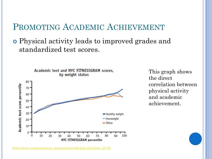 sports and academic achievement Relationship between athletic and academic success: a pilot study danielle tower university of connecticut (promoting achievement in school through sport, 1996)the.