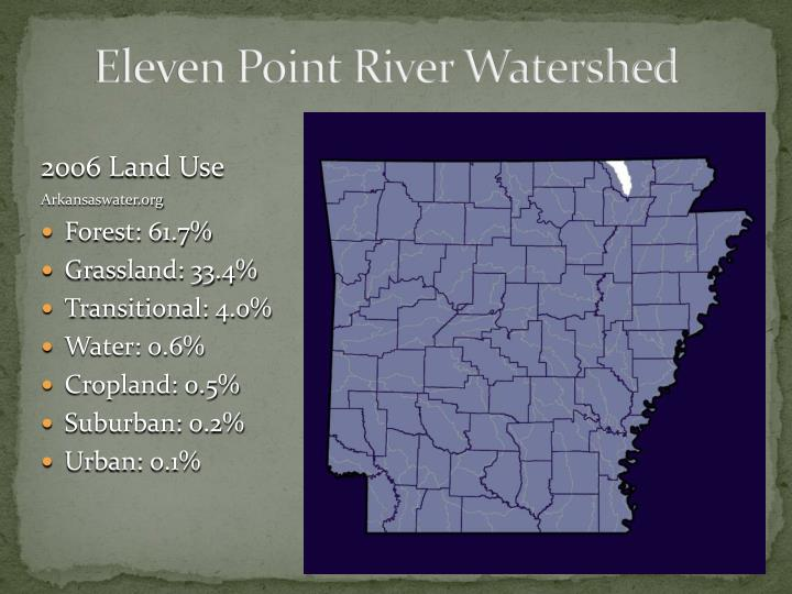 Eleven Point River Watershed