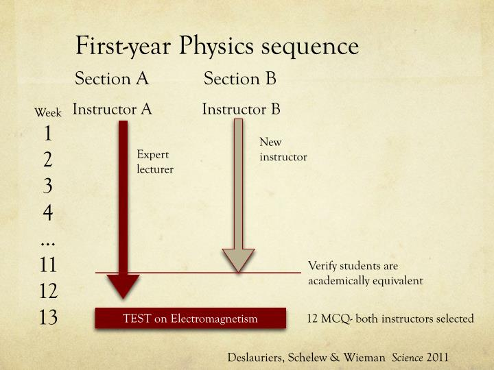 First-year Physics sequence