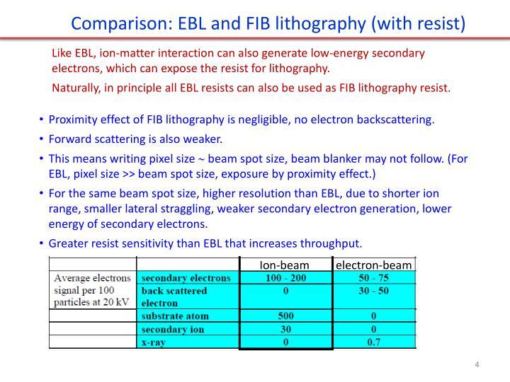 Ebl essay