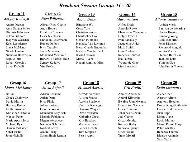 Breakout Session Groups 11 - 20