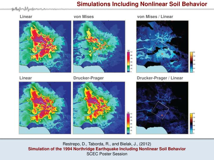 Simulations Including Nonlinear Soil Behavior
