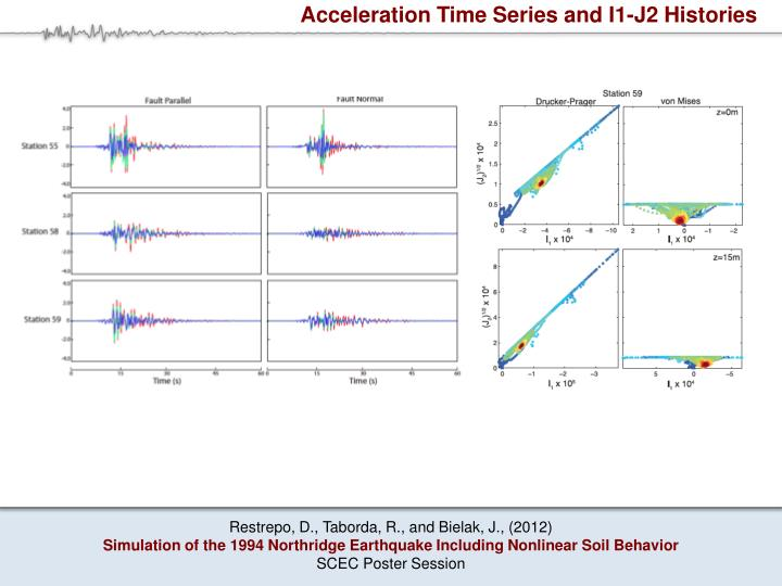 Acceleration Time Series and I1-J2 Histories