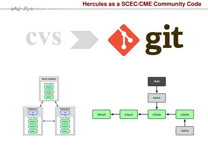 Hercules as a SCEC/CME Community Code