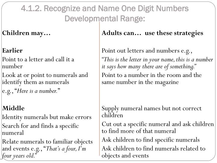 4.1.2. Recognize and Name One Digit Numbers