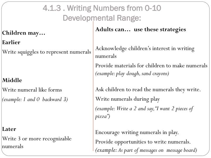 4.1.3 . Writing Numbers from 0-10