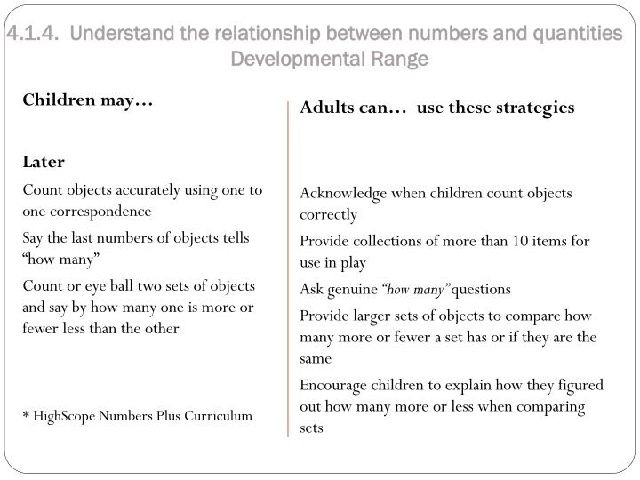 4.1.4.  Understand the relationship between numbers and quantities