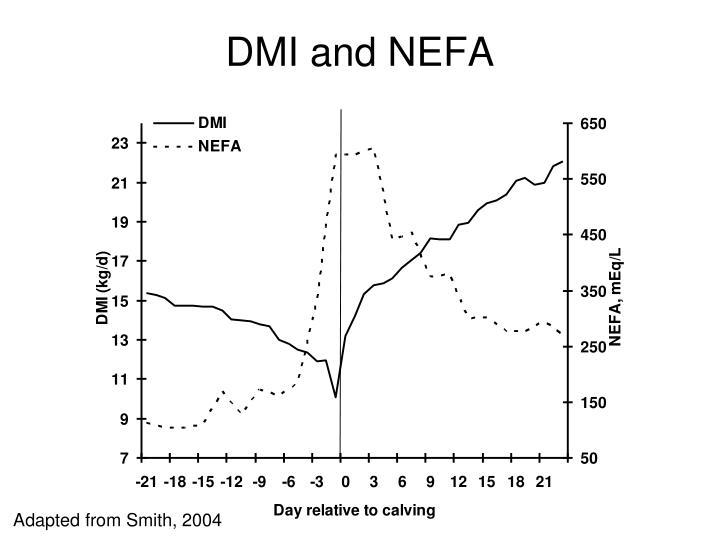 DMI and NEFA